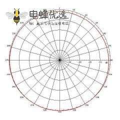 3dBiGSM天线带磁性底座接FME线长5米